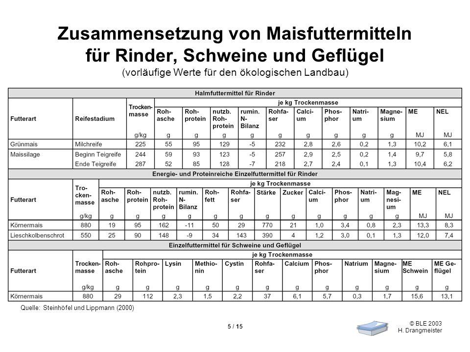 © BLE 2003 H. Drangmeister 5 / 15 Zusammensetzung von Maisfuttermitteln für Rinder, Schweine und Geflügel (vorläufige Werte für den ökologischen Landb