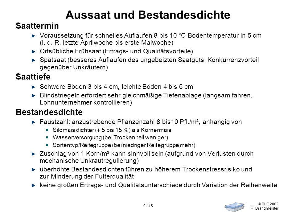 © BLE 2003 H. Drangmeister 9 / 15 Aussaat und Bestandesdichte Saattermin Voraussetzung für schnelles Auflaufen 8 bis 10 °C Bodentemperatur in 5 cm (i.