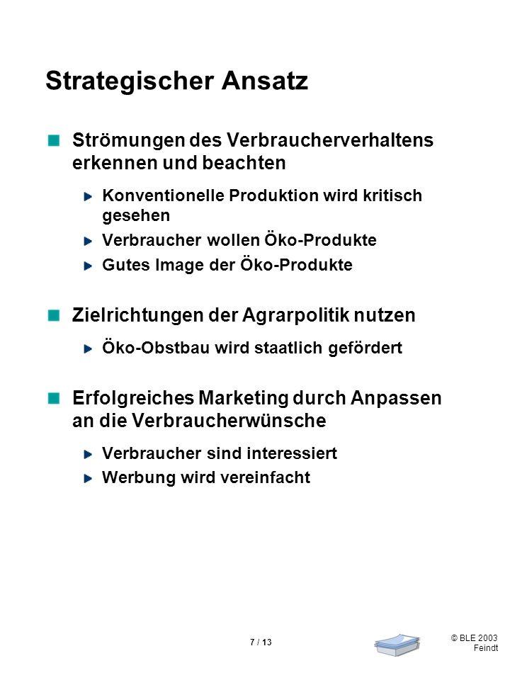 © BLE 2003 Feindt 7 / 13 Strategischer Ansatz Strömungen des Verbraucherverhaltens erkennen und beachten Konventionelle Produktion wird kritisch gesehen Verbraucher wollen Öko-Produkte Gutes Image der Öko-Produkte Zielrichtungen der Agrarpolitik nutzen Öko-Obstbau wird staatlich gefördert Erfolgreiches Marketing durch Anpassen an die Verbraucherwünsche Verbraucher sind interessiert Werbung wird vereinfacht