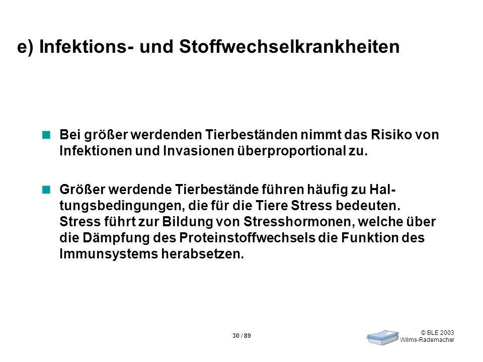 © BLE 2003 Wilms-Rademacher 30 / 89 e) Infektions- und Stoffwechselkrankheiten Bei größer werdenden Tierbeständen nimmt das Risiko von Infektionen und