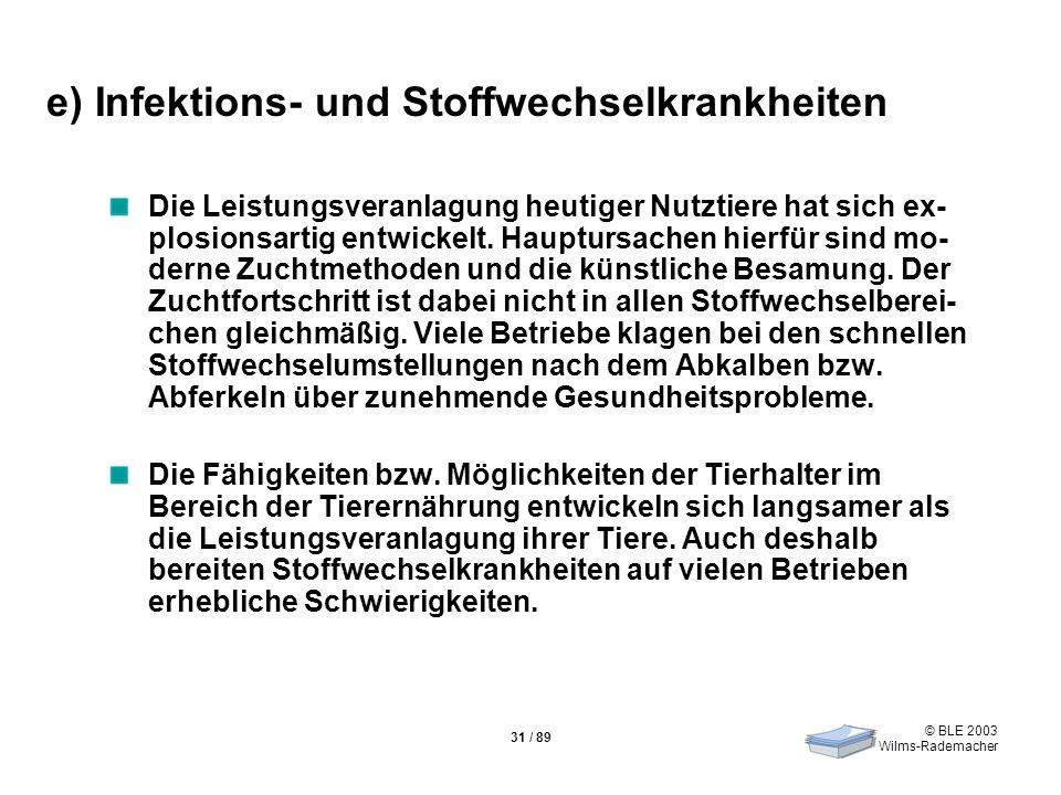 © BLE 2003 Wilms-Rademacher 31 / 89 e) Infektions- und Stoffwechselkrankheiten Die Leistungsveranlagung heutiger Nutztiere hat sich ex- plosionsartig