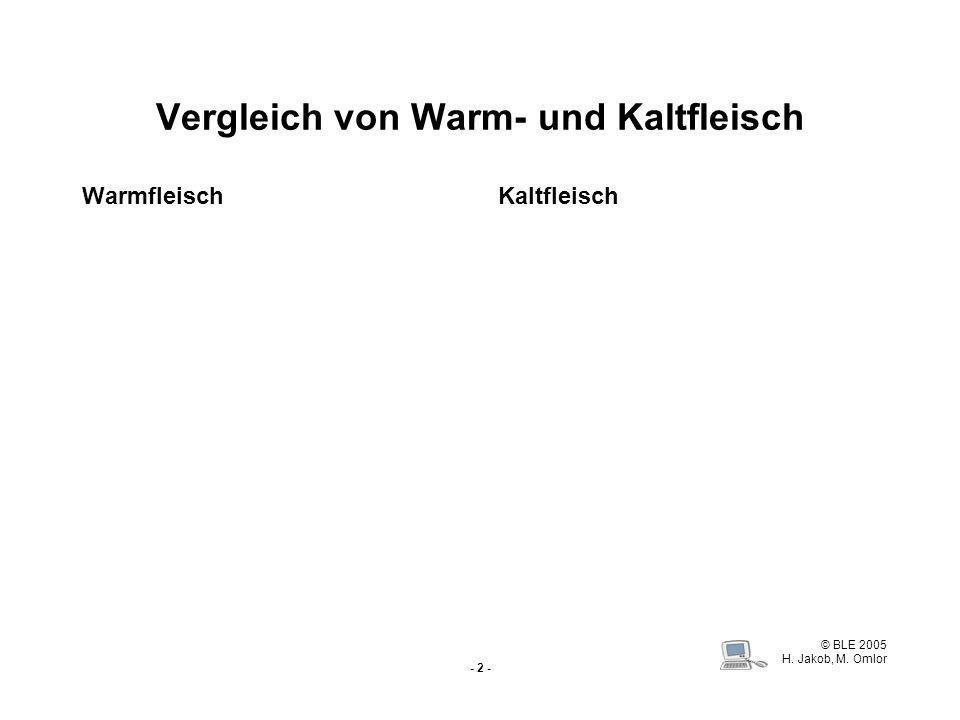 - 3 - Warmfleisch pH-Wert hoch (6,5-7), da ATP und Glykogen (tierische Stärke, Muskelzucker) vorhanden sind Kaltfleisch Vergleich von Warm- und Kaltfleisch © BLE 2005 H.