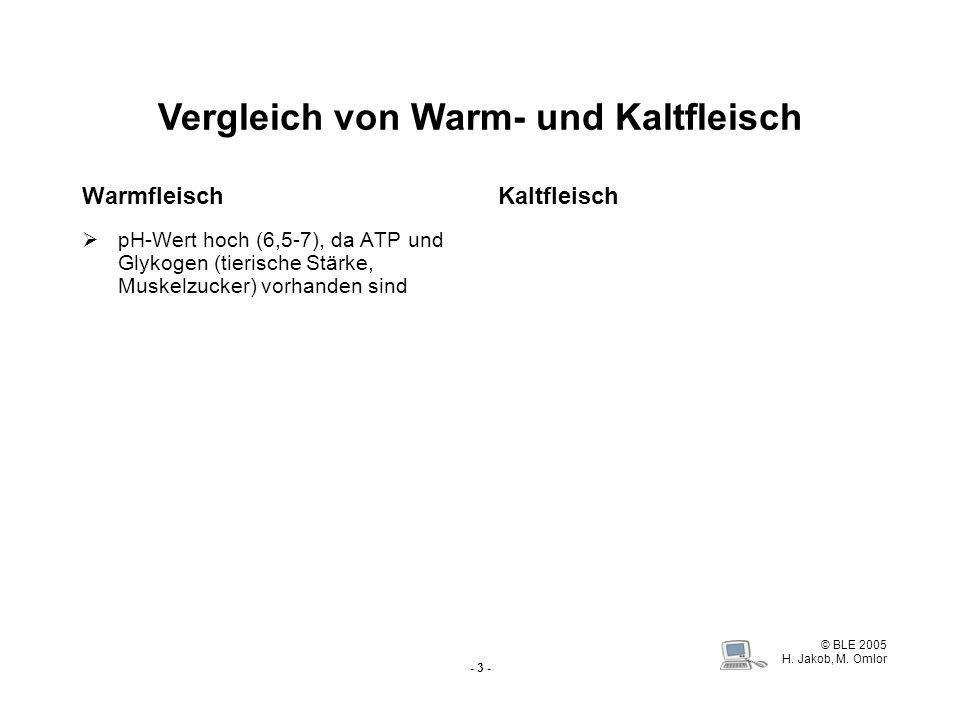 - 4 - Warmfleisch pH-Wert hoch (6,5-7), da ATP und Glykogen (tierische Stärke, Muskelzucker) vorhanden sind Kaltfleisch.