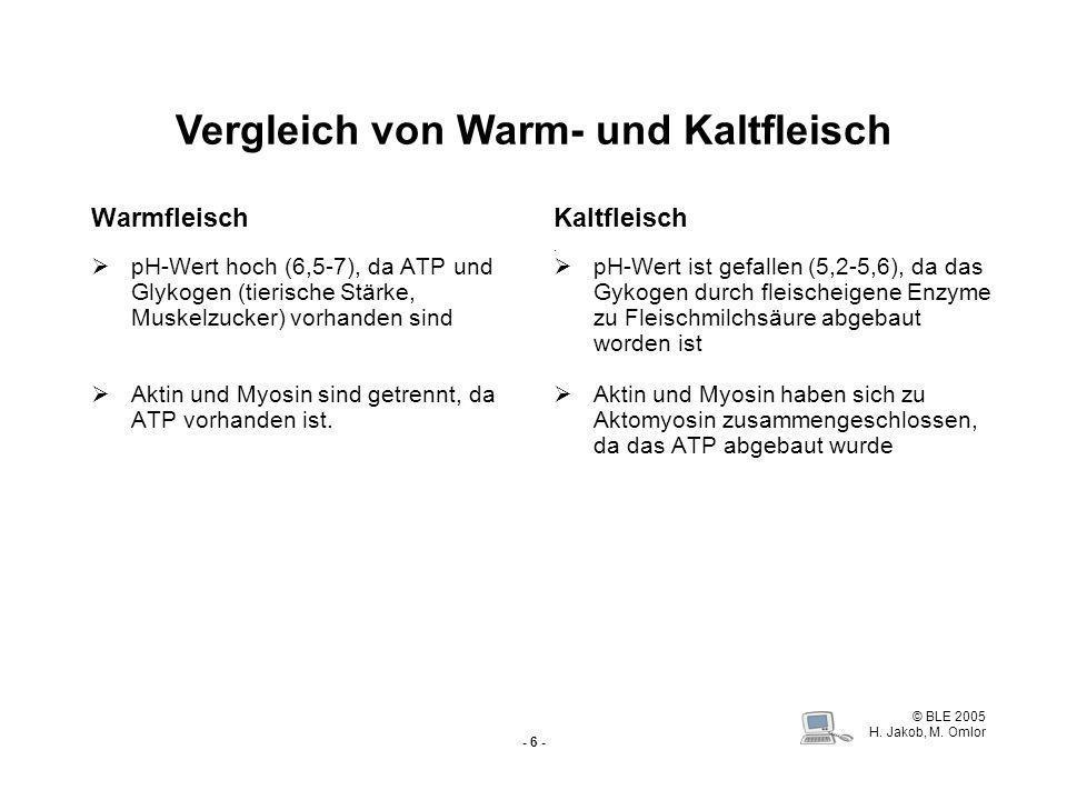 - 7 - Warmfleisch pH-Wert hoch (6,5-7), da ATP und Glykogen (tierische Stärke, Muskelzucker) vorhanden sind Aktin und Myosin sind getrennt, da ATP vorhanden ist.