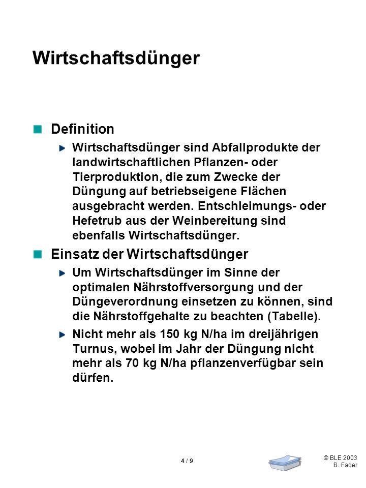 © BLE 2003 B. Fader 4 / 9 Wirtschaftsdünger Definition Wirtschaftsdünger sind Abfallprodukte der landwirtschaftlichen Pflanzen- oder Tierproduktion, d