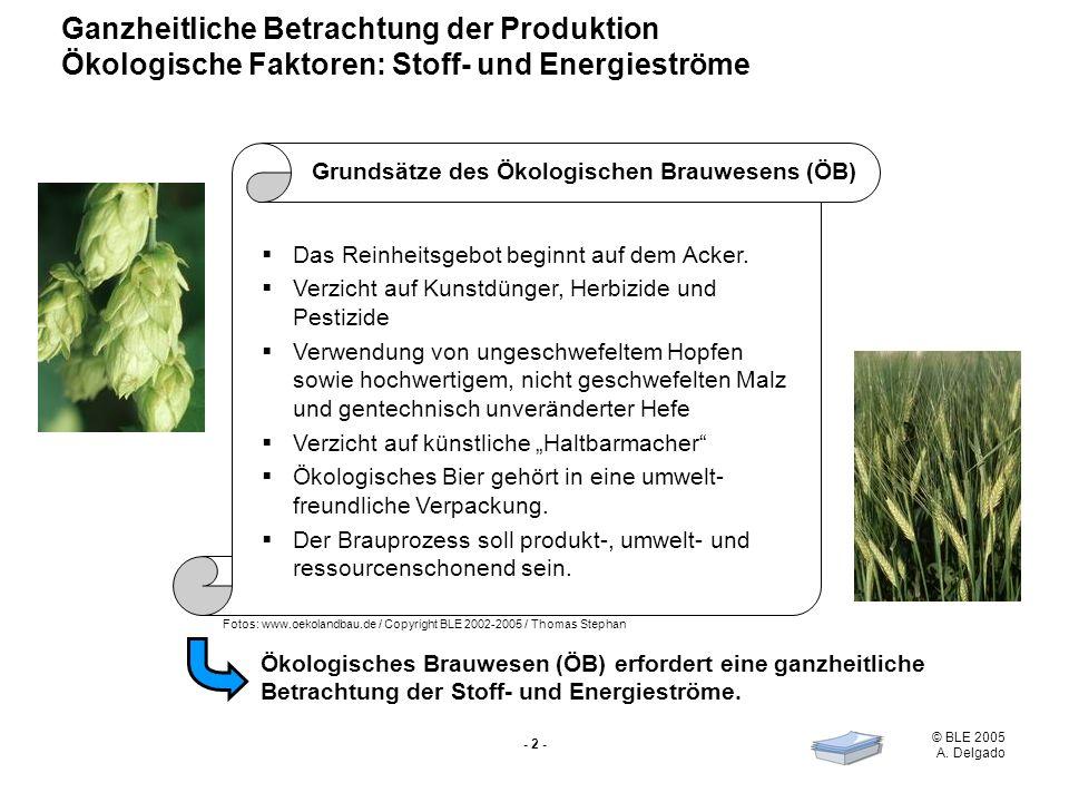 © BLE 2005 A. Delgado - 2 - Grundsätze des Ökologischen Brauwesens (ÖB) Das Reinheitsgebot beginnt auf dem Acker. Verzicht auf Kunstdünger, Herbizide