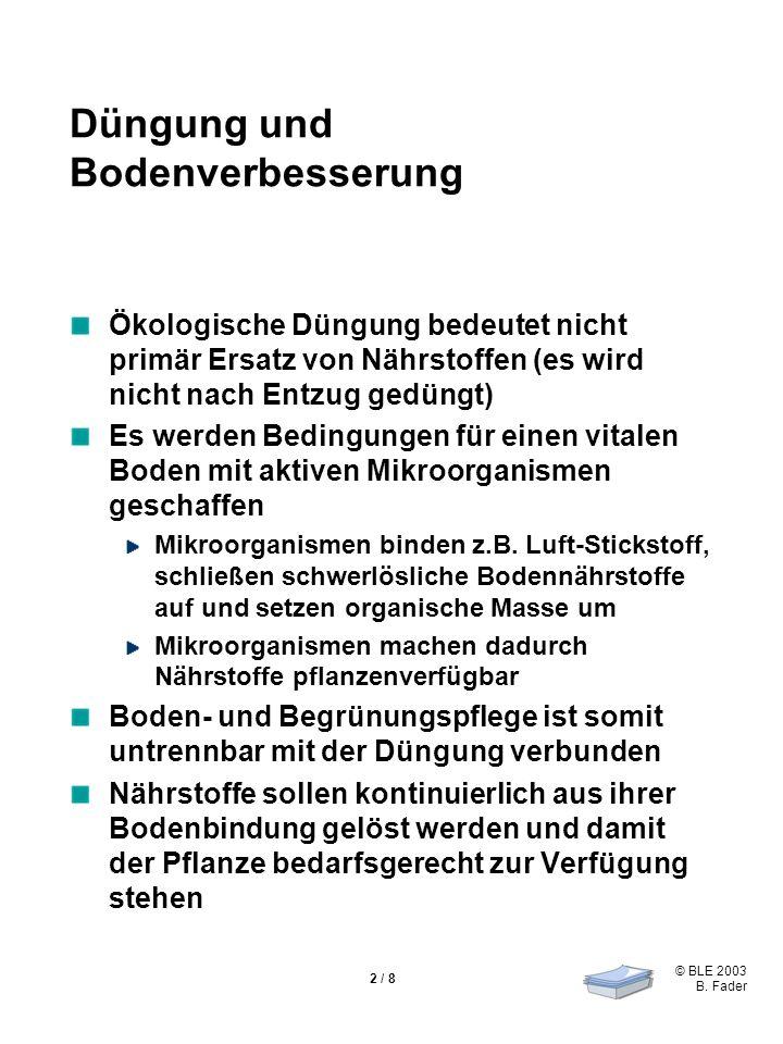 © BLE 2003 B. Fader 2 / 8 Düngung und Bodenverbesserung Ökologische Düngung bedeutet nicht primär Ersatz von Nährstoffen (es wird nicht nach Entzug ge