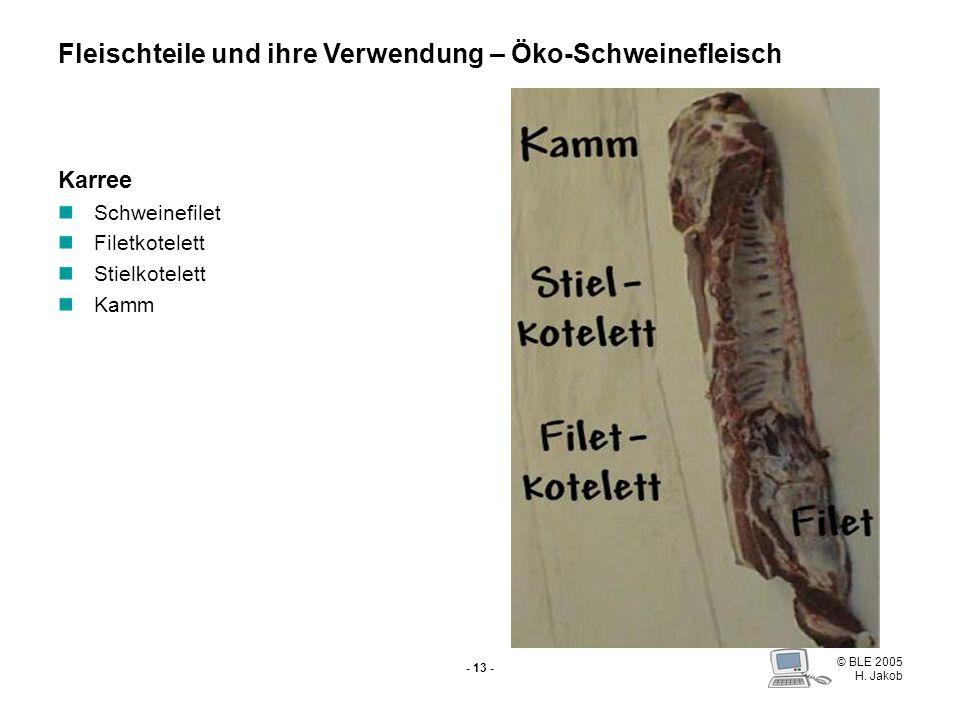 © BLE 2005 H. Jakob - 12 - Schinkenstück Schnitzel Cordon bleu Schweinsrouladen Schwartenbraten Bauernschinken Rolle für Schweinemedaillons Schweinest