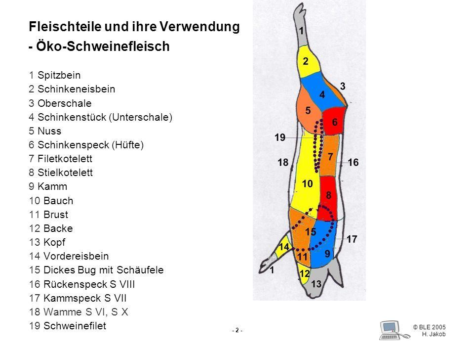 © BLE 2005 H. Jakob Fleischteile der Schlachttiere und ihre Verwendung - Öko-Schweinefleisch Informationsmaterialien über den ökologischen Landbau und