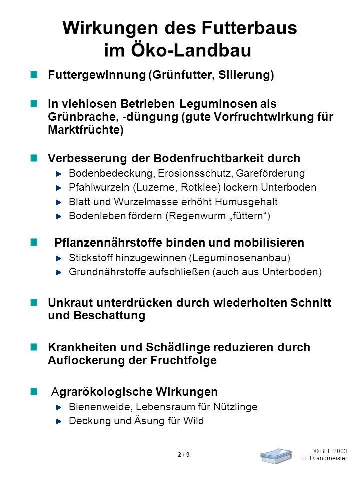 © BLE 2003 H. Drangmeister 2 / 9 Wirkungen des Futterbaus im Öko-Landbau Futtergewinnung (Grünfutter, Silierung) In viehlosen Betrieben Leguminosen al