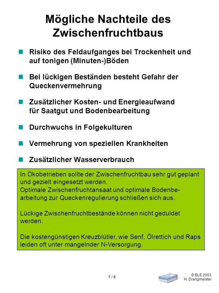 © BLE 2003 H. Drangmeister 7 / 9 Mögliche Nachteile des Zwischenfruchtbaus Risiko des Feldaufganges bei Trockenheit und auf tonigen (Minuten-)Böden Be