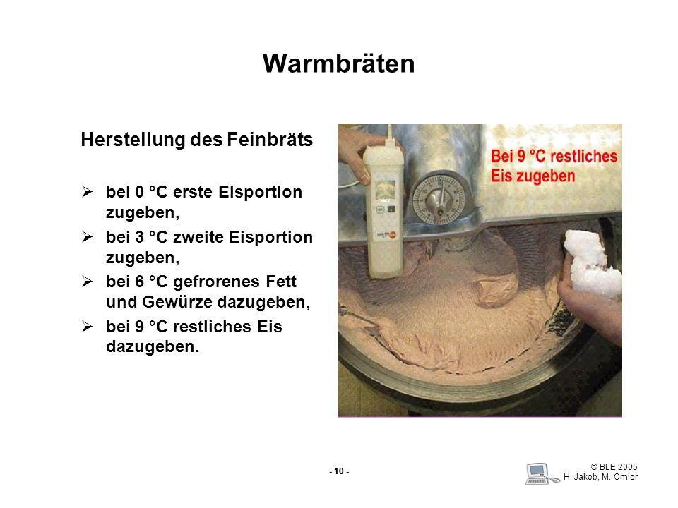 © BLE 2005 H. Jakob, M. Omlor - 10 - Warmbräten Herstellung des Feinbräts bei 0 °C erste Eisportion zugeben, bei 3 °C zweite Eisportion zugeben, bei 6