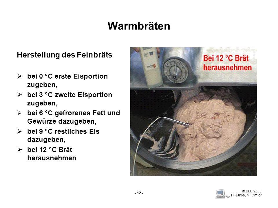 © BLE 2005 H. Jakob, M. Omlor - 12 - Warmbräten Herstellung des Feinbräts bei 0 °C erste Eisportion zugeben, bei 3 °C zweite Eisportion zugeben, bei 6