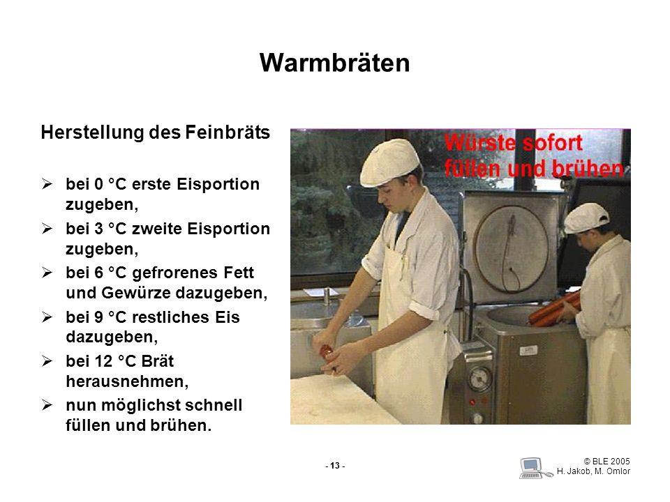 © BLE 2005 H. Jakob, M. Omlor - 13 - Warmbräten Herstellung des Feinbräts bei 0 °C erste Eisportion zugeben, bei 3 °C zweite Eisportion zugeben, bei 6