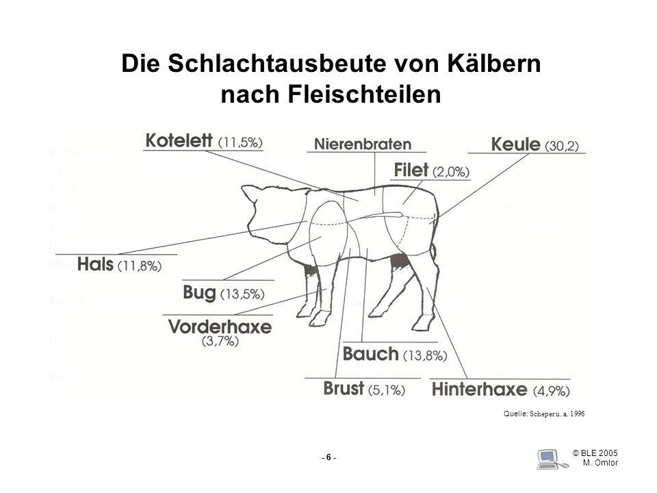 © BLE 2005 M. Omlor - 6 - Die Schlachtausbeute von Kälbern nach Fleischteilen Quelle: Scheper u. a. 1996