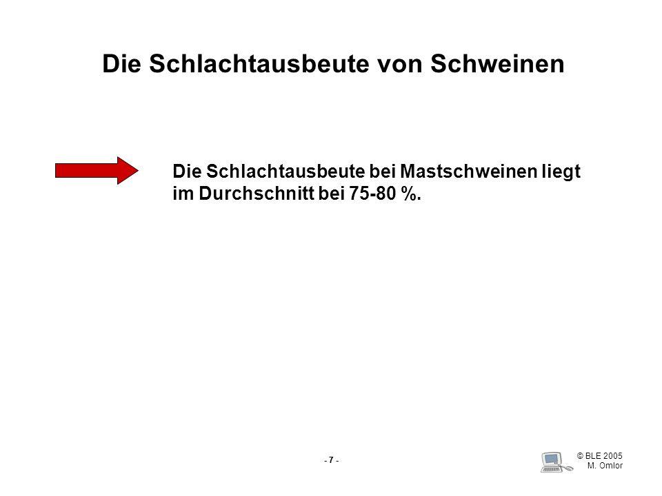 © BLE 2005 M.Omlor - 8 - Die Schlachtausbeute von Schweinen nach Fleischteilen Quelle: Scheper u.