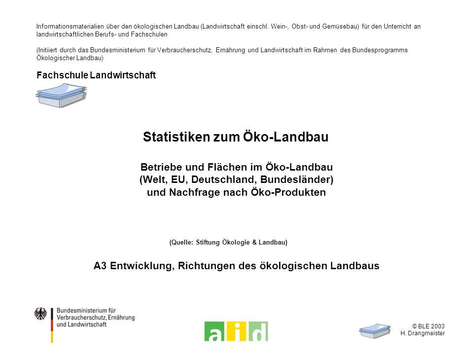 © BLE 2003 H. Drangmeister Statistiken zum Öko-Landbau Betriebe und Flächen im Öko-Landbau (Welt, EU, Deutschland, Bundesländer) und Nachfrage nach Ök