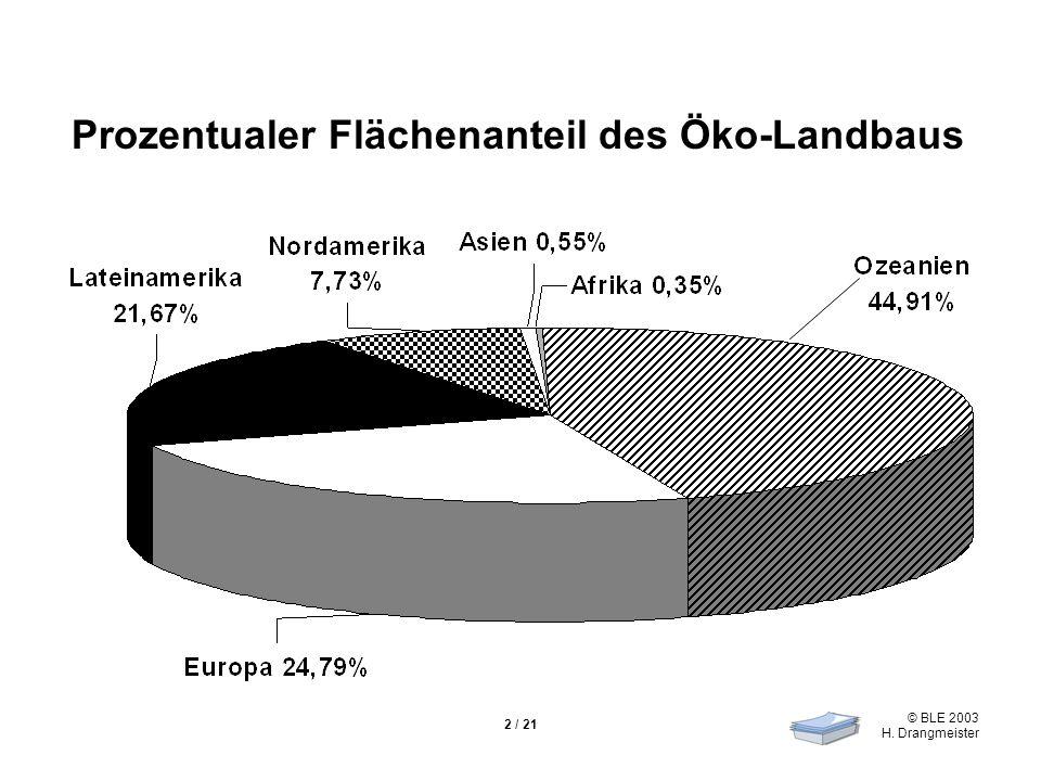 © BLE 2003 H. Drangmeister 2 / 21 Prozentualer Flächenanteil des Öko-Landbaus