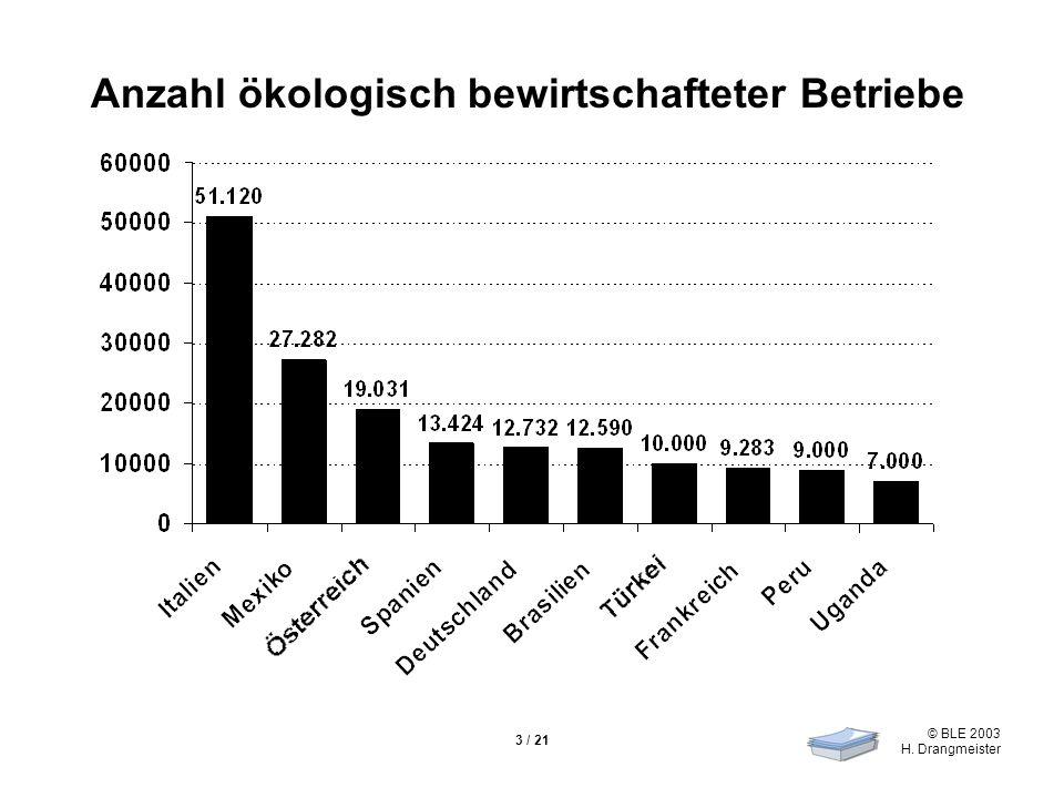 © BLE 2003 H. Drangmeister 3 / 21 Anzahl ökologisch bewirtschafteter Betriebe