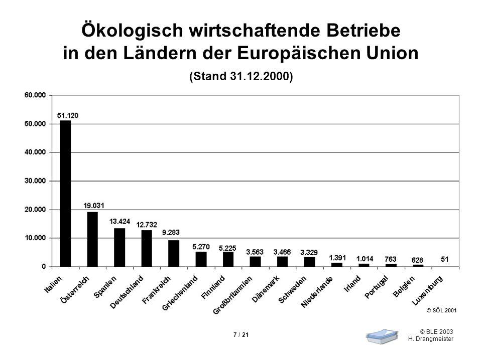 © BLE 2003 H. Drangmeister 7 / 21 Ökologisch wirtschaftende Betriebe in den Ländern der Europäischen Union (Stand 31.12.2000) © SÖL 2001