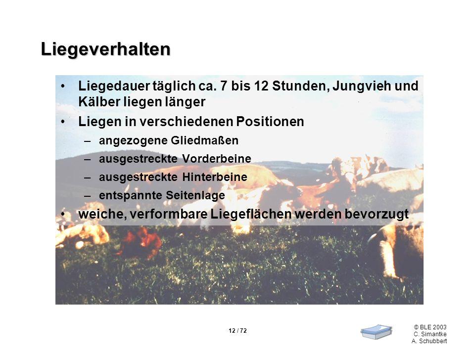 12 / 72 © BLE 2003 C. Simantke A. Schubbert Liegeverhalten Liegedauer täglich ca. 7 bis 12 Stunden, Jungvieh und Kälber liegen länger Liegen in versch