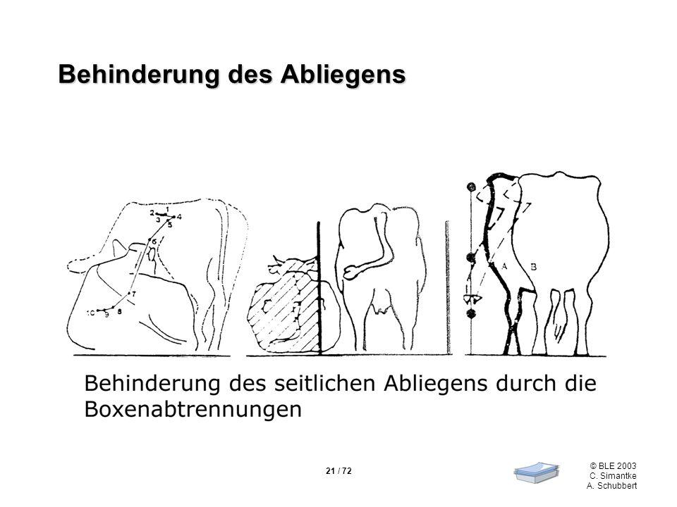 21 / 72 © BLE 2003 C. Simantke A. Schubbert Behinderung des Abliegens