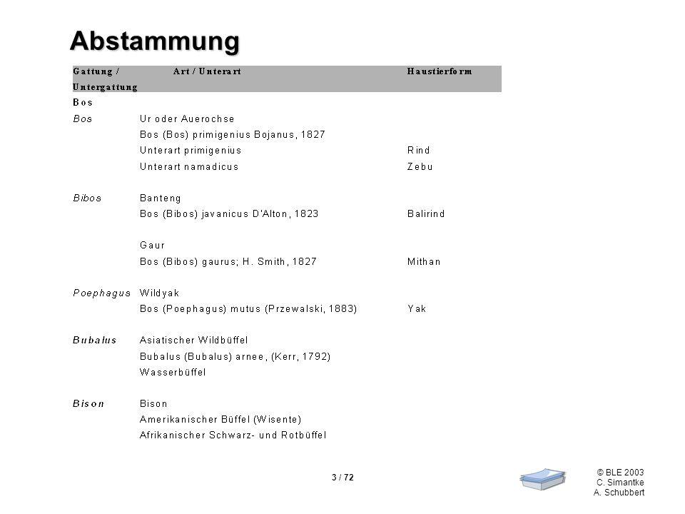 3 / 72 © BLE 2003 C. Simantke A. Schubbert Abstammung