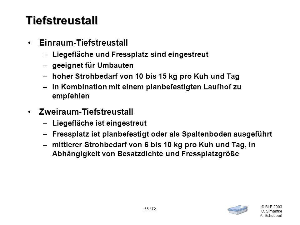 35 / 72 © BLE 2003 C. Simantke A. Schubbert Tiefstreustall Einraum-Tiefstreustall –Liegefläche und Fressplatz sind eingestreut –geeignet für Umbauten