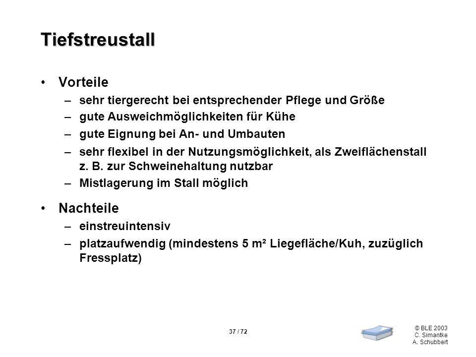 37 / 72 © BLE 2003 C. Simantke A. Schubbert Tiefstreustall Vorteile –sehr tiergerecht bei entsprechender Pflege und Größe –gute Ausweichmöglichkeiten