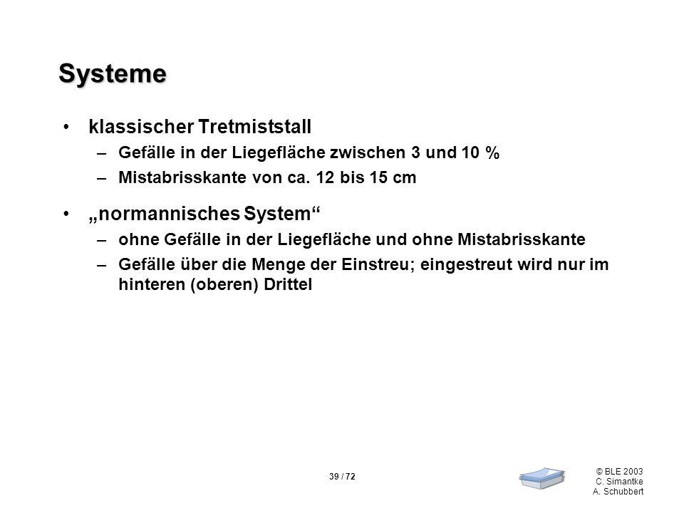 39 / 72 © BLE 2003 C. Simantke A. Schubbert Systeme klassischer Tretmiststall –Gefälle in der Liegefläche zwischen 3 und 10 % –Mistabrisskante von ca.