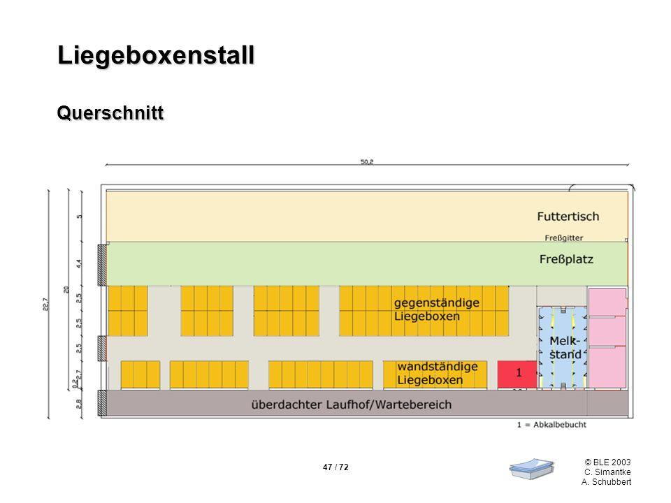 47 / 72 © BLE 2003 C. Simantke A. Schubbert Liegeboxenstall Querschnitt