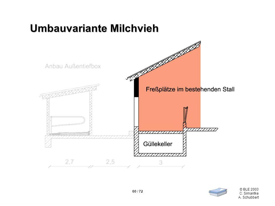 60 / 72 © BLE 2003 C. Simantke A. Schubbert Umbauvariante Milchvieh