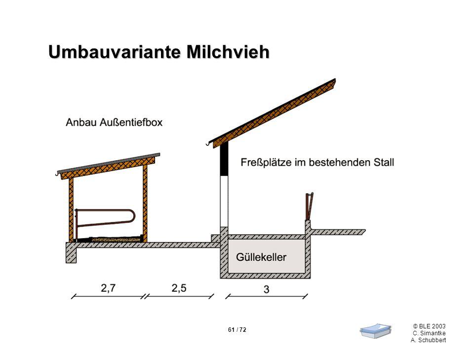 61 / 72 © BLE 2003 C. Simantke A. Schubbert Umbauvariante Milchvieh