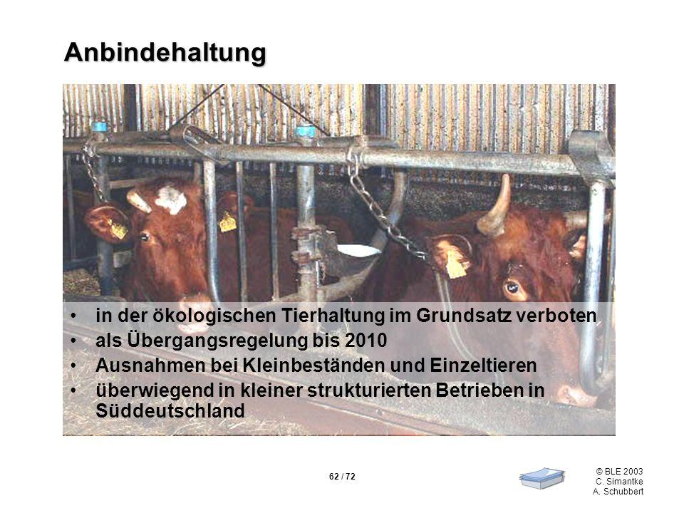 62 / 72 © BLE 2003 C. Simantke A. Schubbert Anbindehaltung in der ökologischen Tierhaltung im Grundsatz verboten als Übergangsregelung bis 2010 Ausnah