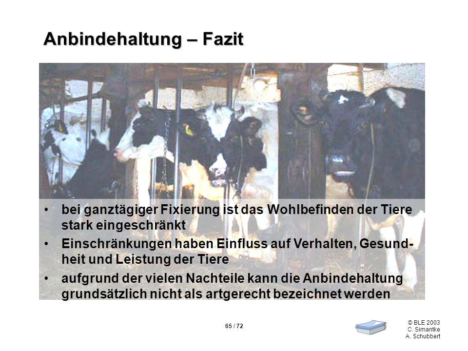 65 / 72 © BLE 2003 C. Simantke A. Schubbert Anbindehaltung – Fazit bei ganztägiger Fixierung ist das Wohlbefinden der Tiere stark eingeschränkt Einsch