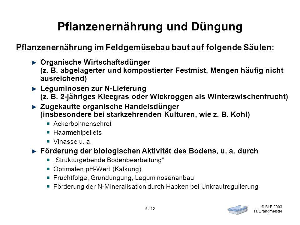 © BLE 2003 H. Drangmeister 5 / 12 Pflanzenernährung und Düngung Pflanzenernährung im Feldgemüsebau baut auf folgende Säulen: Organische Wirtschaftsdün
