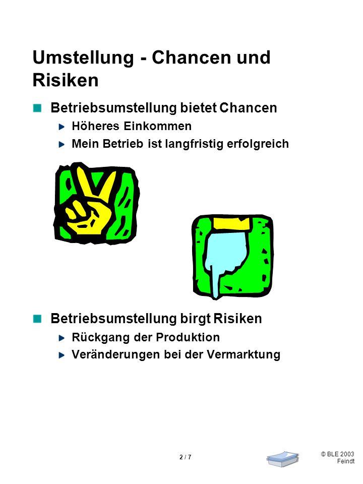 © BLE 2003 Feindt 2 / 7 Umstellung - Chancen und Risiken Betriebsumstellung bietet Chancen Höheres Einkommen Mein Betrieb ist langfristig erfolgreich Betriebsumstellung birgt Risiken Rückgang der Produktion Veränderungen bei der Vermarktung