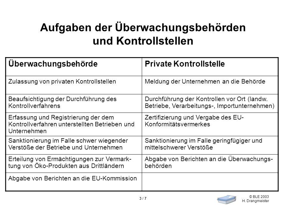 © BLE 2003 H. Drangmeister 3 / 7 Aufgaben der Überwachungsbehörden und Kontrollstellen ÜberwachungsbehördePrivate Kontrollstelle Zulassung von private