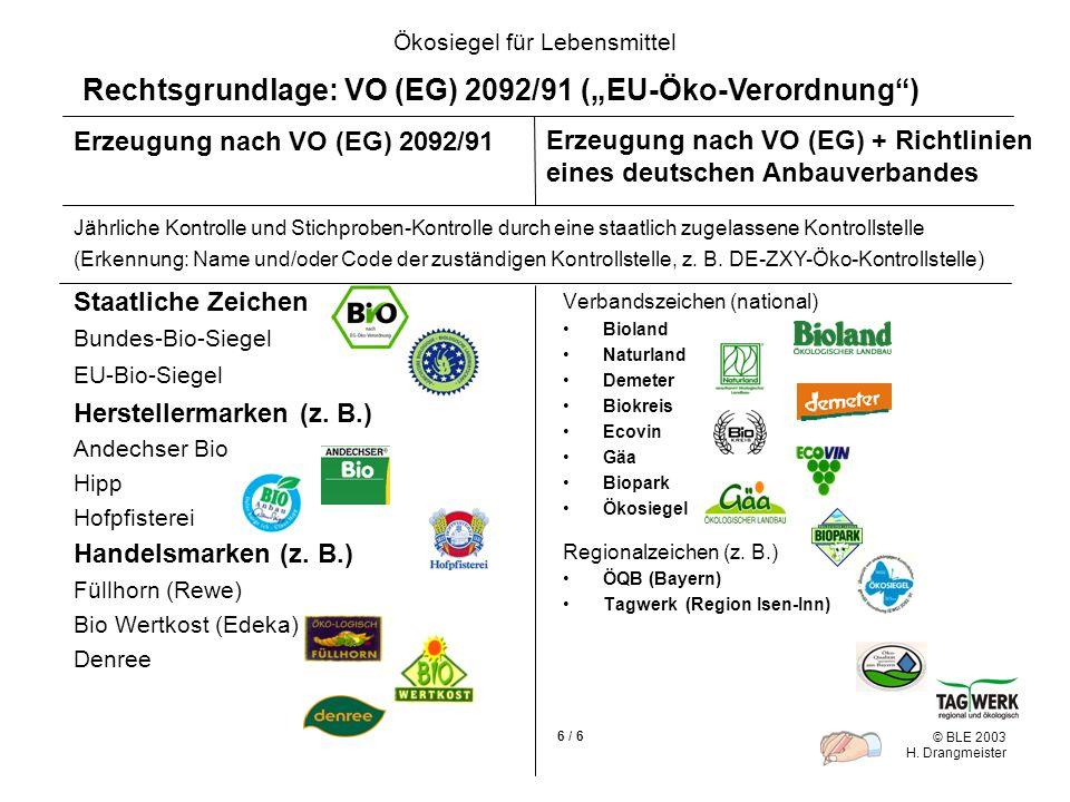 © BLE 2003 H. Drangmeister 6 / 6 Ökosiegel für Lebensmittel Verbandszeichen (national) Bioland Naturland Demeter Biokreis Ecovin Gäa Biopark Ökosiegel