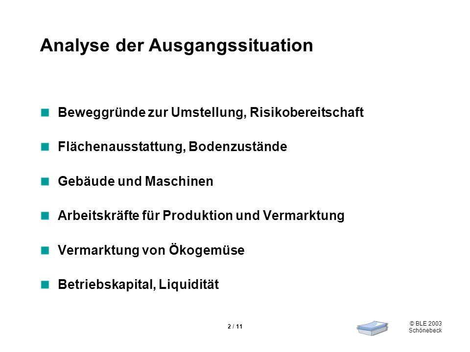 © BLE 2003 Schönebeck 2 / 11 Analyse der Ausgangssituation Beweggründe zur Umstellung, Risikobereitschaft Flächenausstattung, Bodenzustände Gebäude un