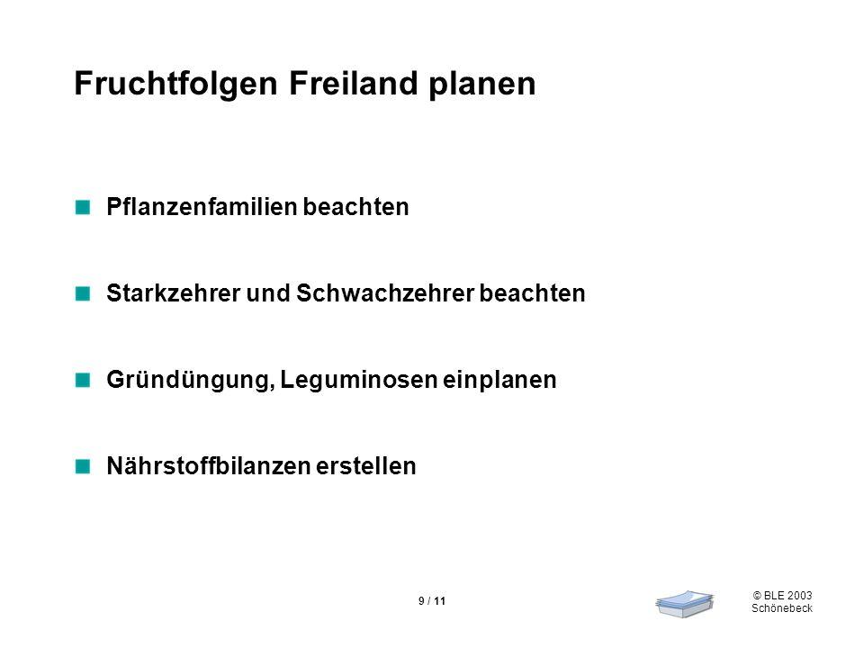 © BLE 2003 Schönebeck 9 / 11 Fruchtfolgen Freiland planen Pflanzenfamilien beachten Starkzehrer und Schwachzehrer beachten Gründüngung, Leguminosen einplanen Nährstoffbilanzen erstellen