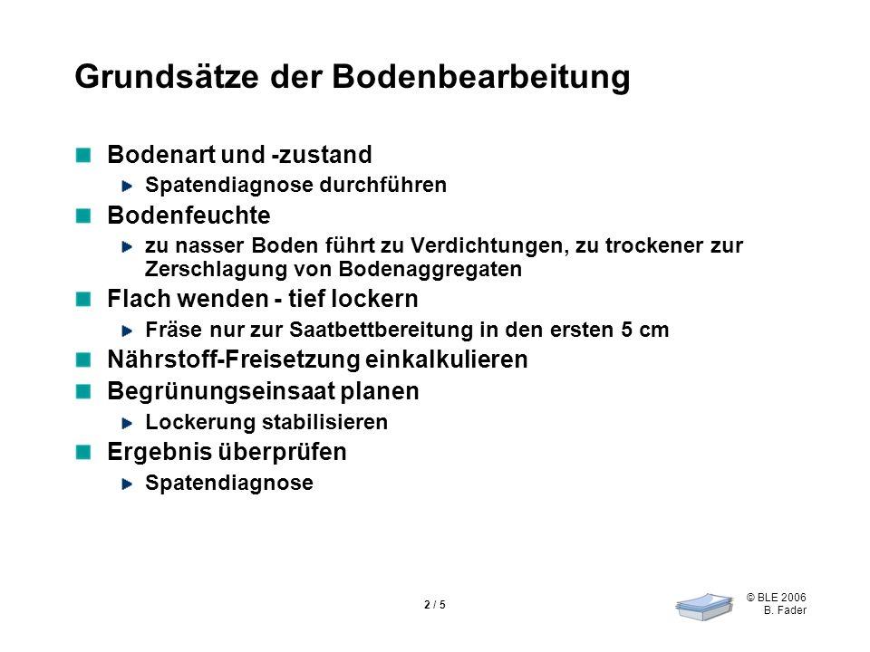 © BLE 2006 B. Fader 2 / 5 Grundsätze der Bodenbearbeitung Bodenart und -zustand Spatendiagnose durchführen Bodenfeuchte zu nasser Boden führt zu Verdi