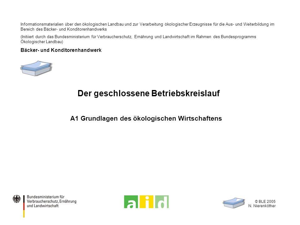 - 1 - © BLE 2005 N. Nierenköther Der geschlossene Betriebskreislauf A1 Grundlagen des ökologischen Wirtschaftens Informationsmaterialien über den ökol