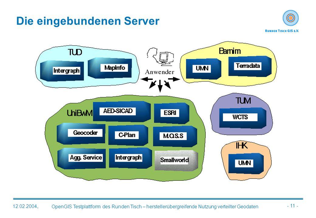 - 11 - OpenGIS Testplattform des Runden Tisch – herstellerübergreifende Nutzung verteilter Geodaten 12.02.2004, Die eingebundenen Server