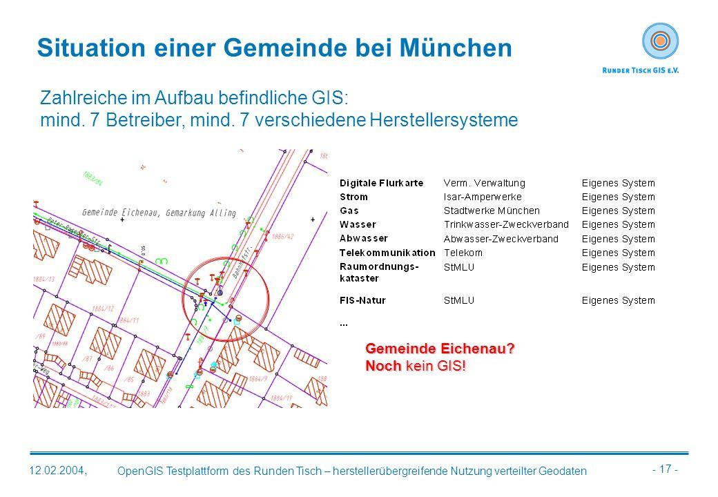 - 17 - OpenGIS Testplattform des Runden Tisch – herstellerübergreifende Nutzung verteilter Geodaten 12.02.2004, Situation einer Gemeinde bei München Z