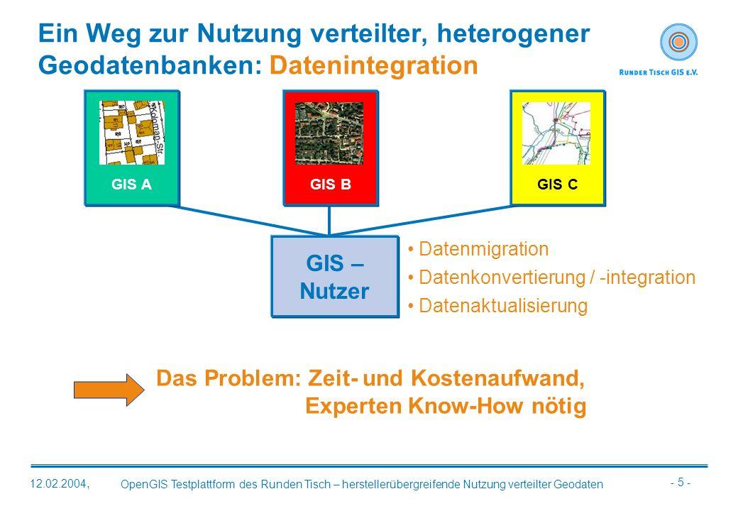 - 5 - OpenGIS Testplattform des Runden Tisch – herstellerübergreifende Nutzung verteilter Geodaten 12.02.2004, Ein Weg zur Nutzung verteilter, heterog