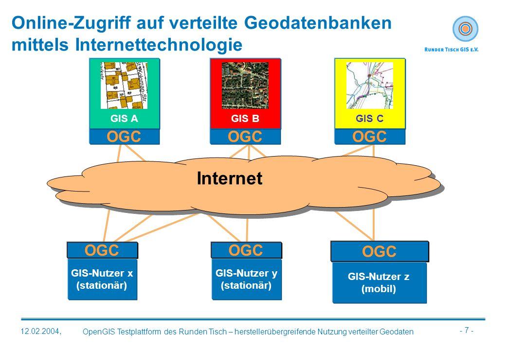 - 18 - OpenGIS Testplattform des Runden Tisch – herstellerübergreifende Nutzung verteilter Geodaten 12.02.2004, Baustelle an einer Straßenkreuzung GIS-Auskunft: Wo liegen die Leitungen.