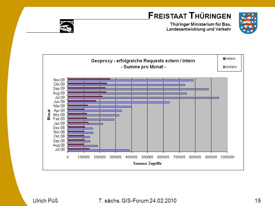 F REISTAAT T HÜRINGEN Thüringer Ministerium für Bau, Landesentwicklung und Verkehr Ulrich Püß7. sächs. GIS-Forum 24.02.201015