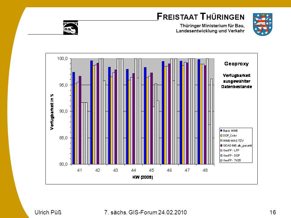F REISTAAT T HÜRINGEN Thüringer Ministerium für Bau, Landesentwicklung und Verkehr Ulrich Püß7. sächs. GIS-Forum 24.02.201016