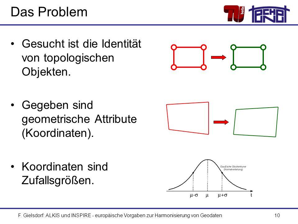 F. Gielsdorf: ALKIS und INSPIRE - europäische Vorgaben zur Harmonisierung von Geodaten10 Das Problem Gesucht ist die Identität von topologischen Objek